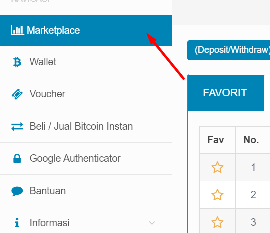 membeli bitcoin