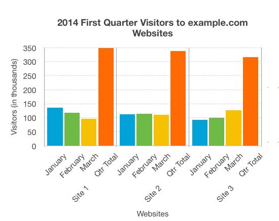membuat blog agar banyak pengunjung